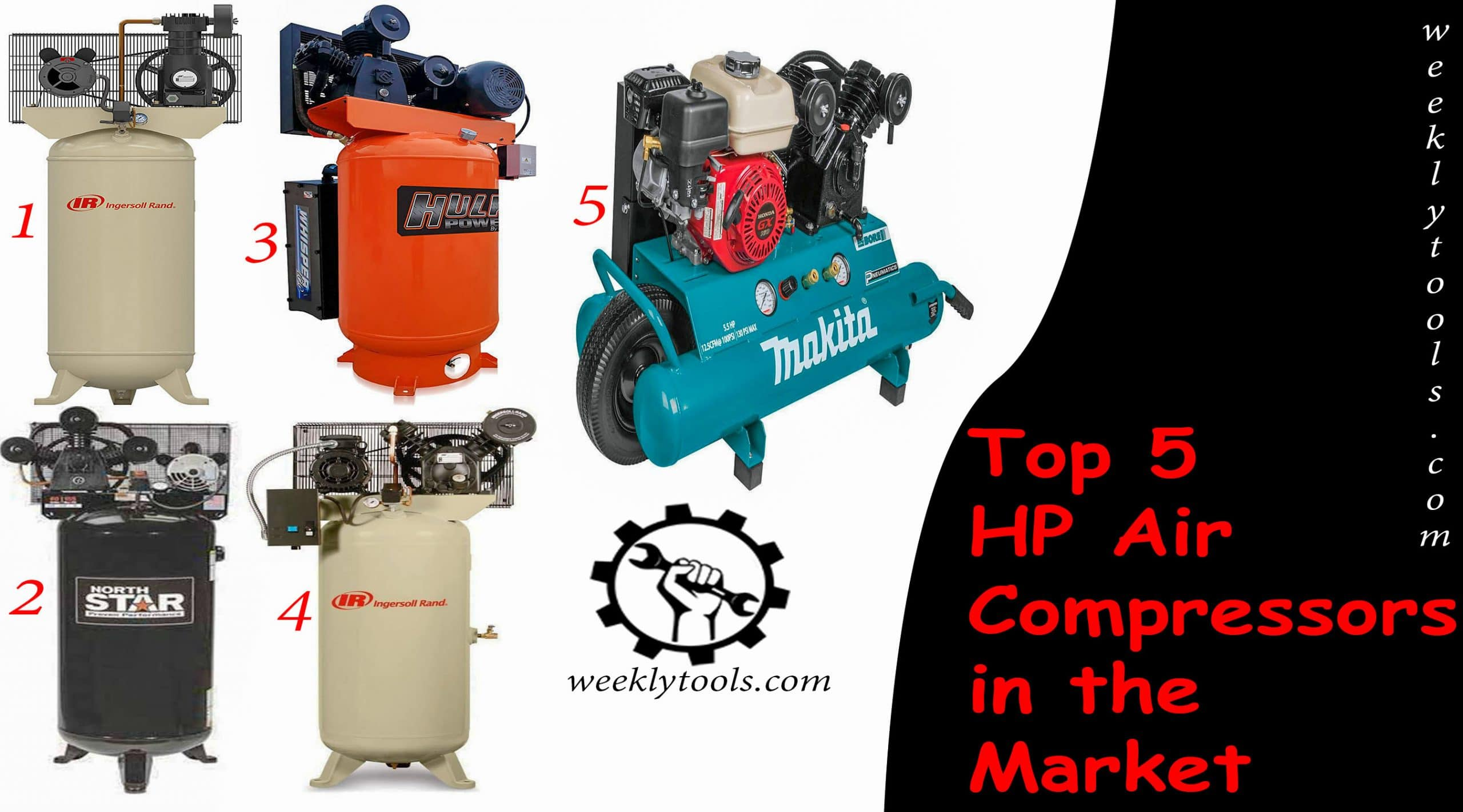 Top 5 HP Air Compressors in the Market